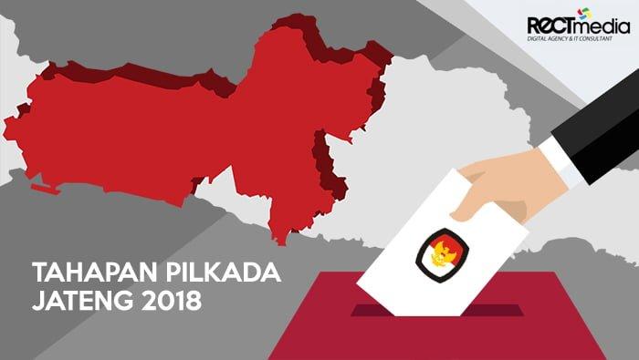 tahapan-pilkada-jateng-2018